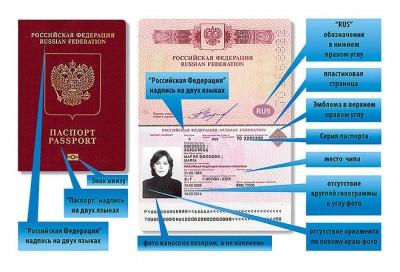 Особенности биометрического пасспорта