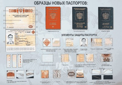 Образцы новых паспортов с элементами защиты