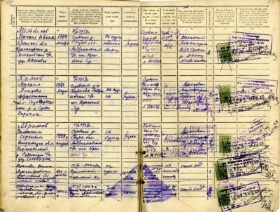 Домовая книга с записями прописанных людей