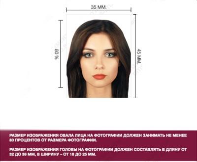 Требования к фотографиям на пасспорт