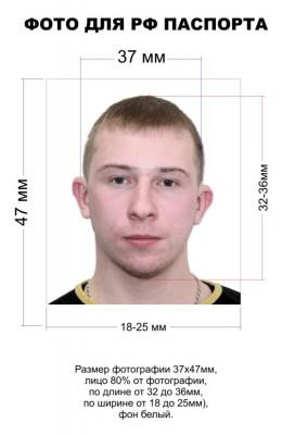 Требования к фотографии на паспорт РФ