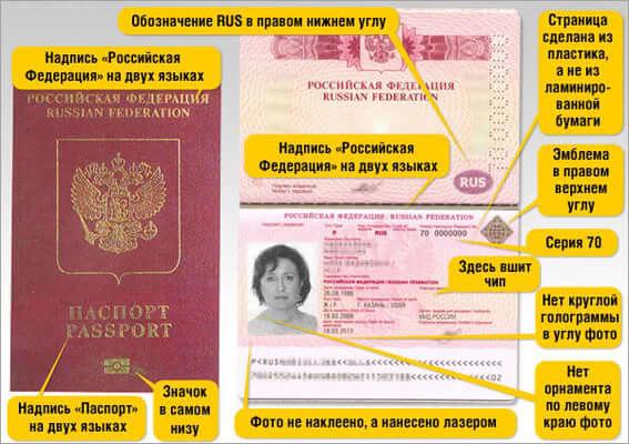 Схема загранпаспорта