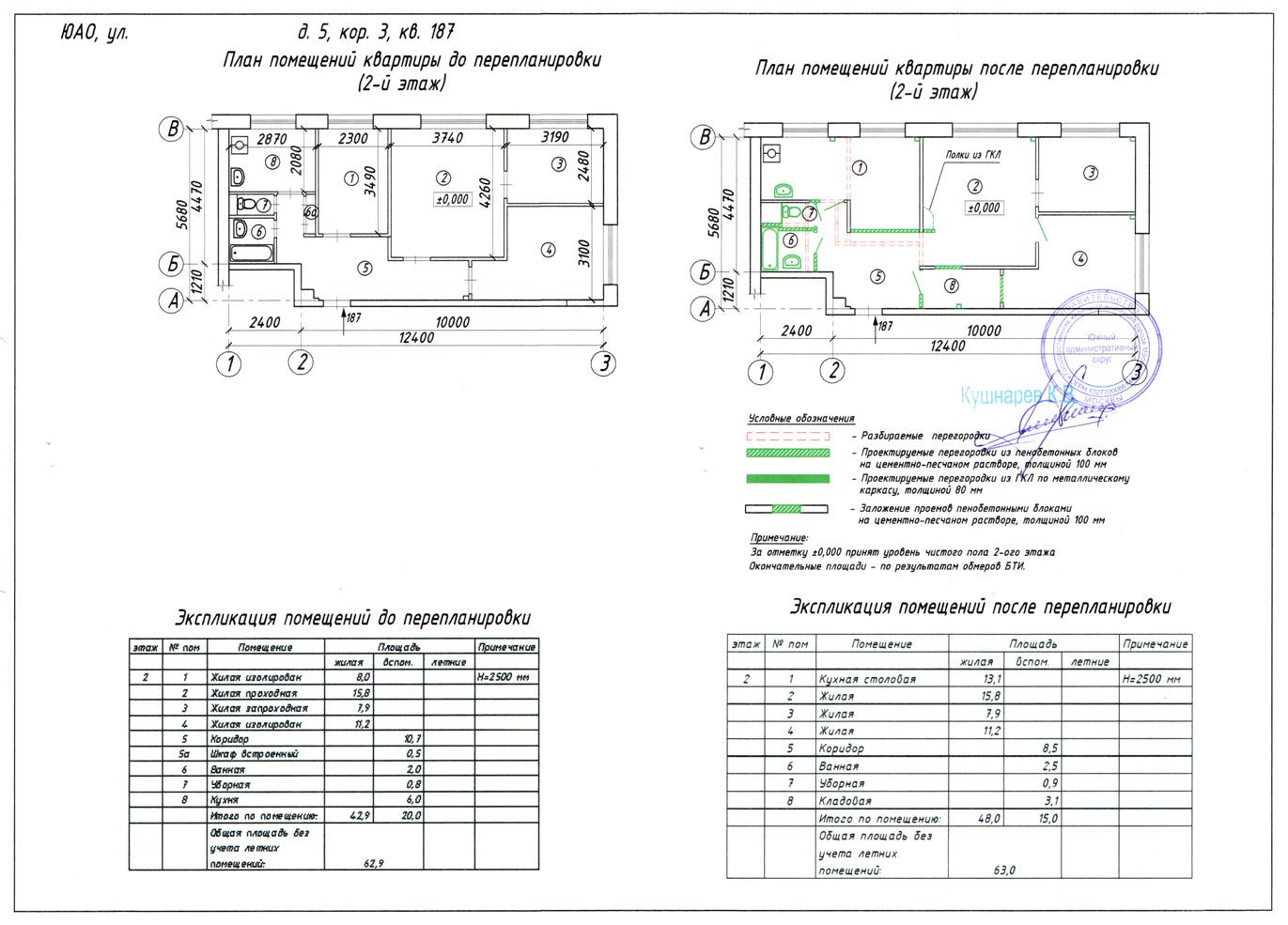 Эскиз перепланировки квартиры образец