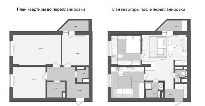 Планировка квартиры до и после