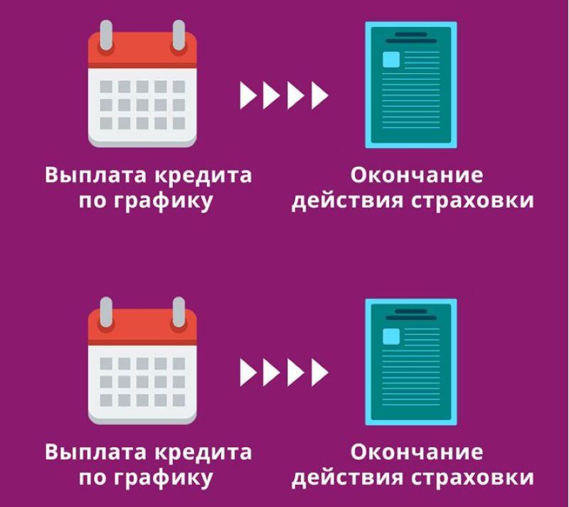 Программа страхования 3