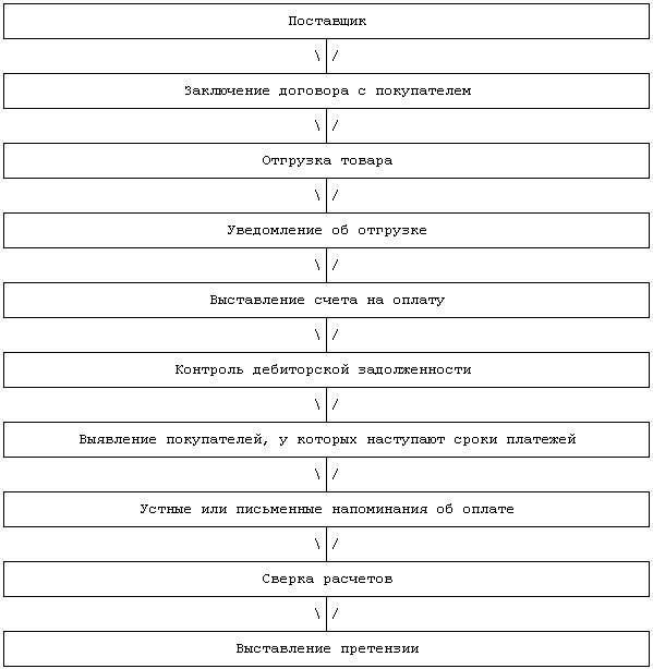 Правила оформления претензии