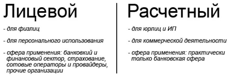Отличия счетов