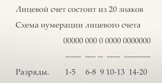 Нумерация лицевого счета