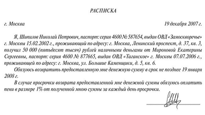 Расписка о передаче денег с подписью заёмщика