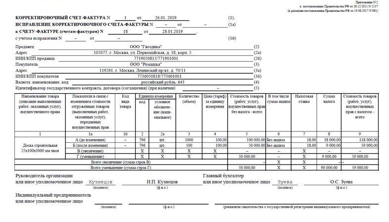 Образец заполнения при возврате товара через корректировочную счет-фактуру